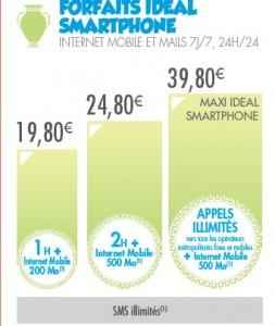 Coriolis Idéal Smartphone