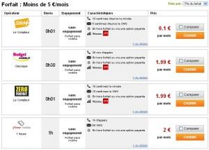 Forfaits à moins de 5 euros