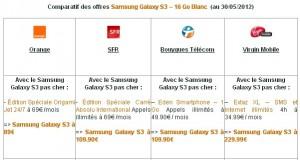 Comparatif Galaxy S3