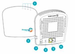 Femtocell-Bouygues-Telecom