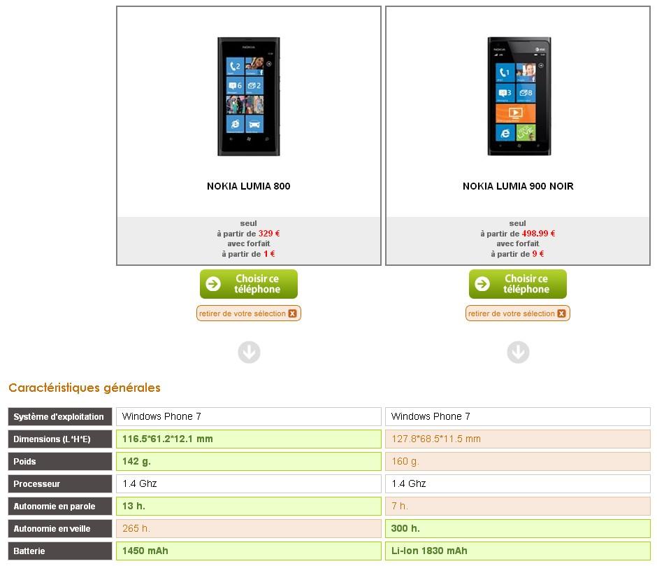 comparatif - Le match : Nokia Lumia 800 ou Lumia 900 ?