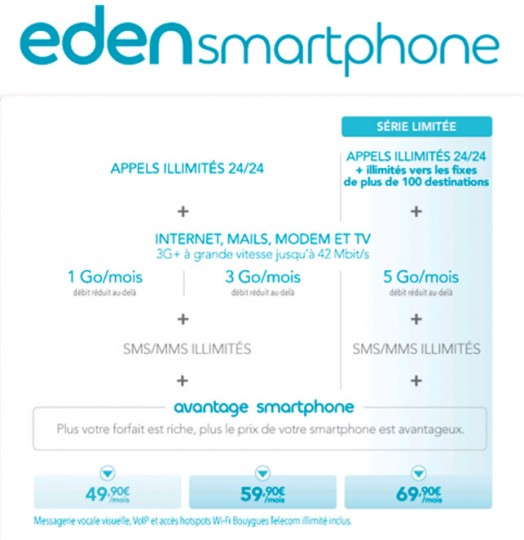 Bouyges Telecom Eden Smartphone