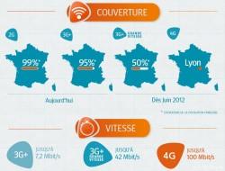 4G_Bouygues_Telecom