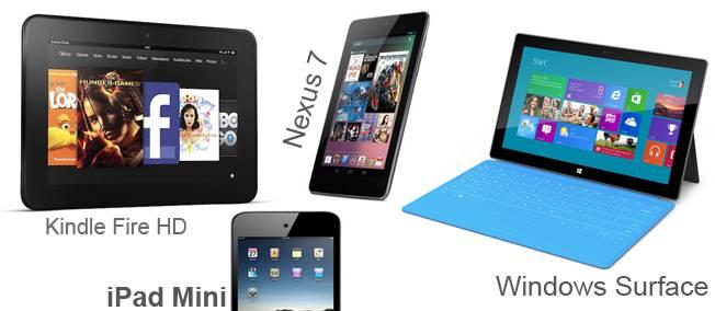 Kindle Nexus iPad Surface