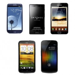 Mobiles Android