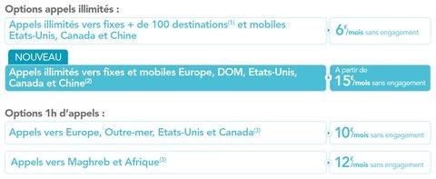 appels-illimites-vers-mobiles-dom-et-europe