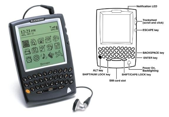Mobile 2002