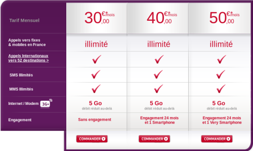 Forfaits-Pro-VirginMobile