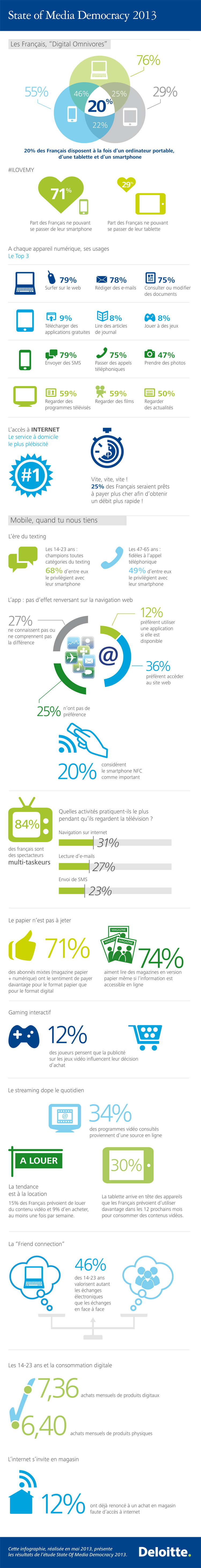 Infographie2