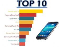Le Top 10 des smartphones du 12 au 18 novembre 2013