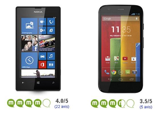 Nokia Lumia 520 Motorola Moto G avis