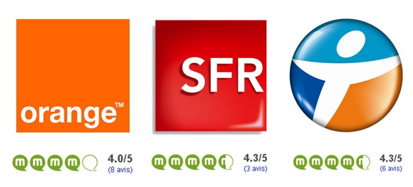 Orange SFR Bouygues avis