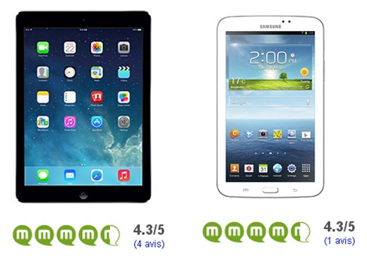 iPad Mini Retina Samsung Galaxy Tab 3 avis