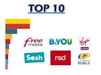 Le Top 10 des forfaits du 30 Janvier au 5 F�vrier 2014