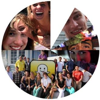 Snapchat lance sa fonctionnalité sociale, Our story