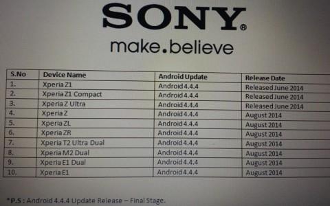 Le Sony Xperia SP ne passera pas sous Android 4.4