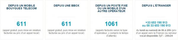 SAV Bouygues Telecom Bbox