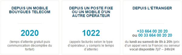 SAV Bouygues Telecom bloqué