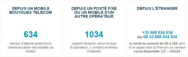 SAV Bouygues Telecom carte