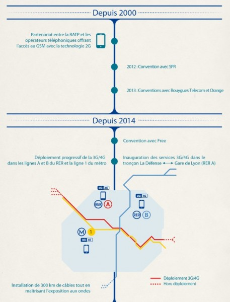 ratp infographie