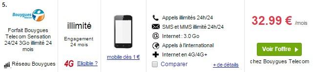 Bouygues Telecom 2