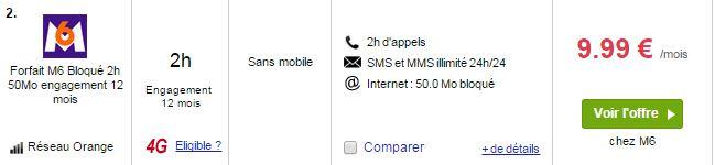Forfait M6 Mobile 2h sans engagement 12 mois