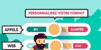 forfaits-nrj-mobile-personnalisable