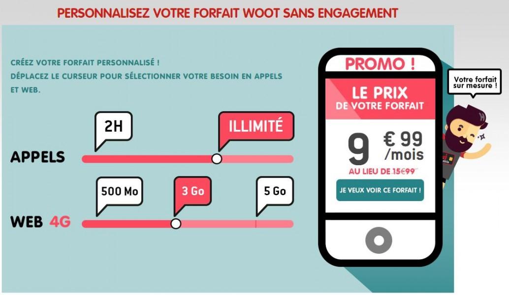 Iphone  Avec Forfait Nrj Mobile
