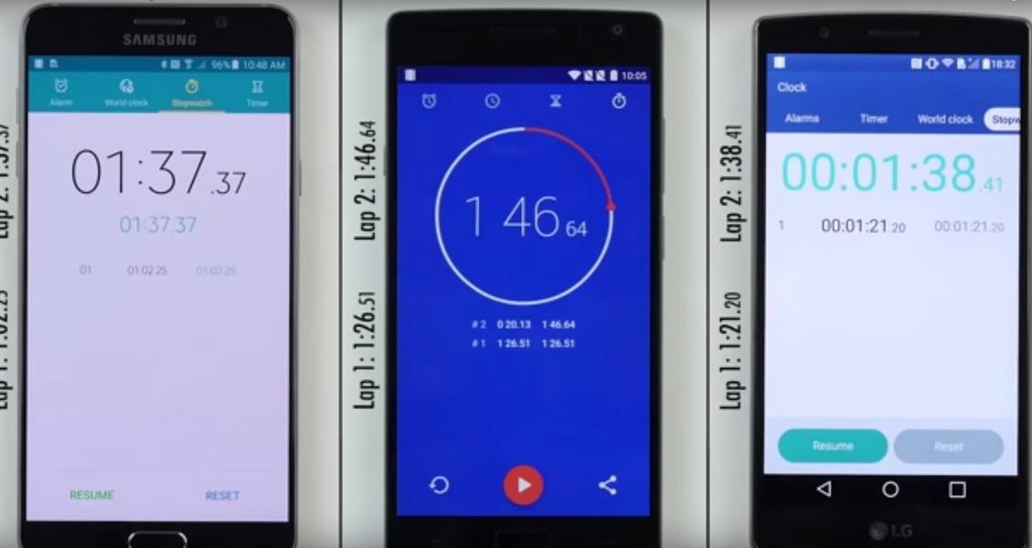 OnePlus Two vitesse