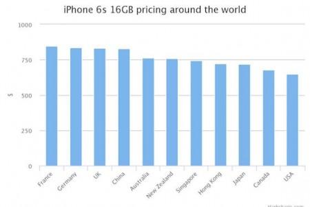 iPhone 6S prix