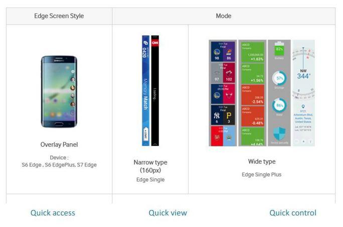 Samsung Galaxy S7 Edge Single Edge Plus