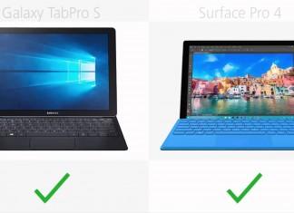 Samsung TabPro S vs Surface Pro 4