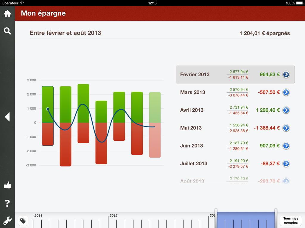 linxo une application de gestion de budget qui attire l 39 attention meilleur mobile. Black Bedroom Furniture Sets. Home Design Ideas