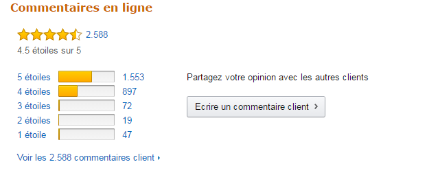amazon commentaire honor 7
