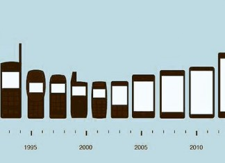 L'évolution des smartphones