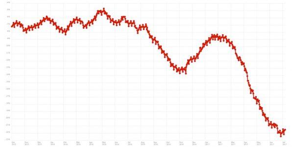 Mozilla Firefox graphique