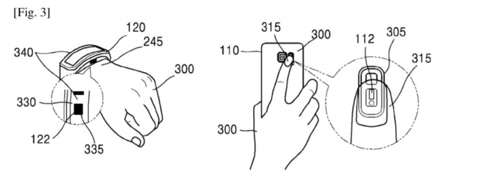Samsung vous pourrez peut-être déverrouiller votre smartphone avec vos veines