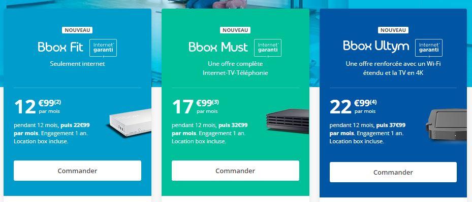 Bouygues Telecom lance de nouvelles Bbox fibre et ADSL !