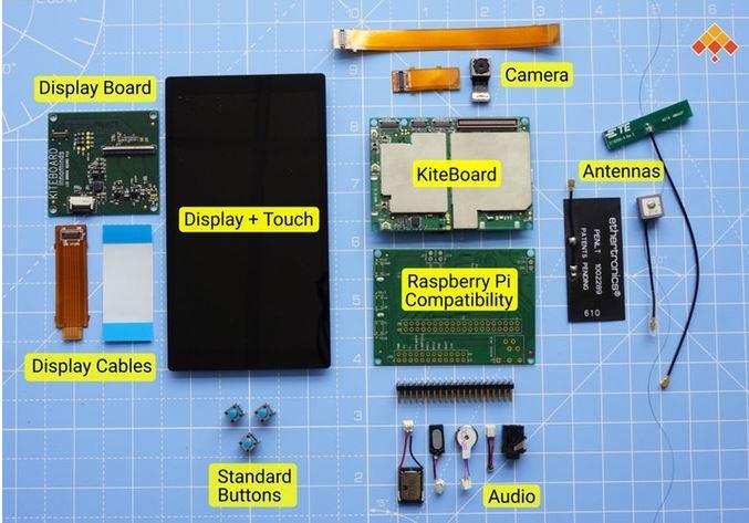 """plan - Transformer un smartphone Android en """"Nintendo 3DS"""" c'est fait !"""