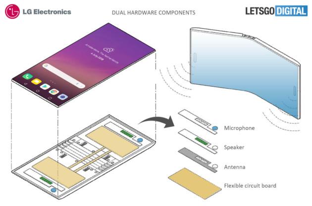 Brevet de LG sur un smartphone pliable - Source : LetsGoDigital