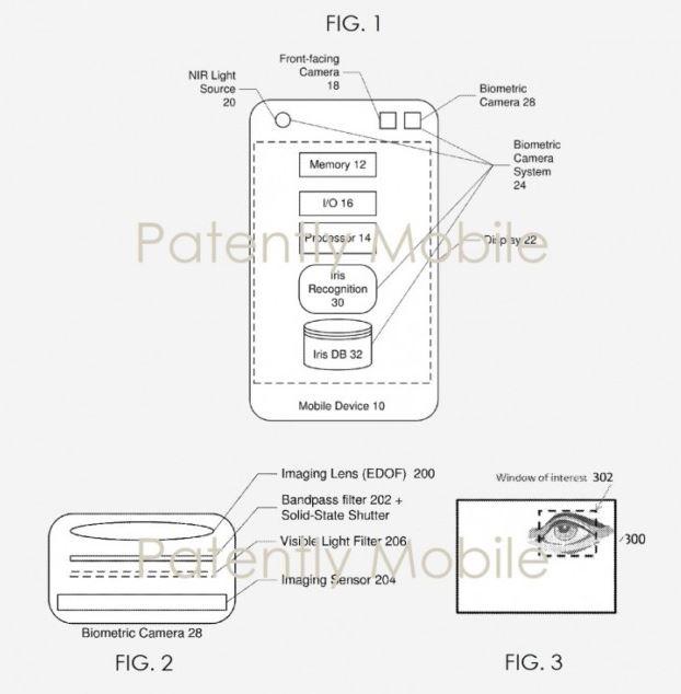 Brevet reconnaissance faciale 3D Samsung Galaxy S10