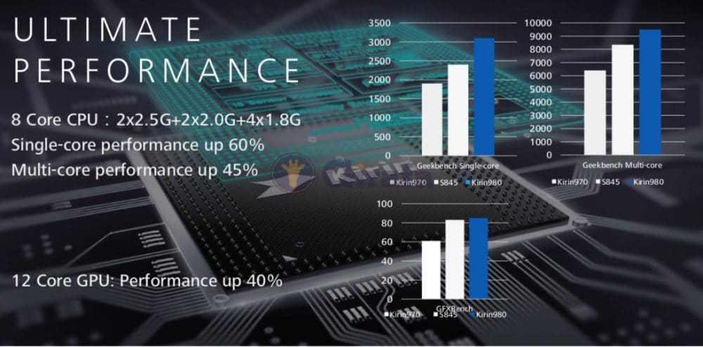 Mate 20 Pro fuite - Huawei Mate 20 et Mate 20 Pro : les affiches promotionnelles sont de sortie !