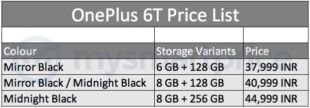 Les prix indiens du OnePlus 6T