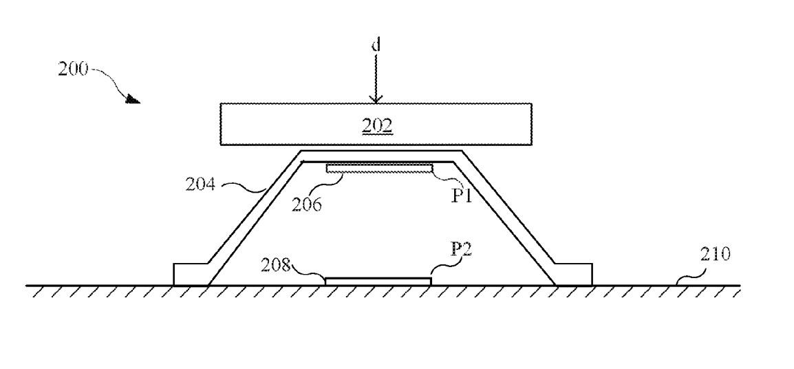 Le brevet d'Apple