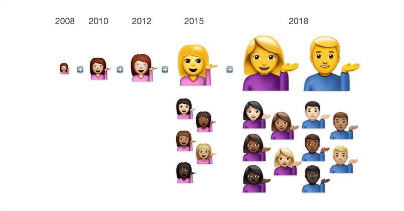 Évolution des emojis - Source : Emojipedia