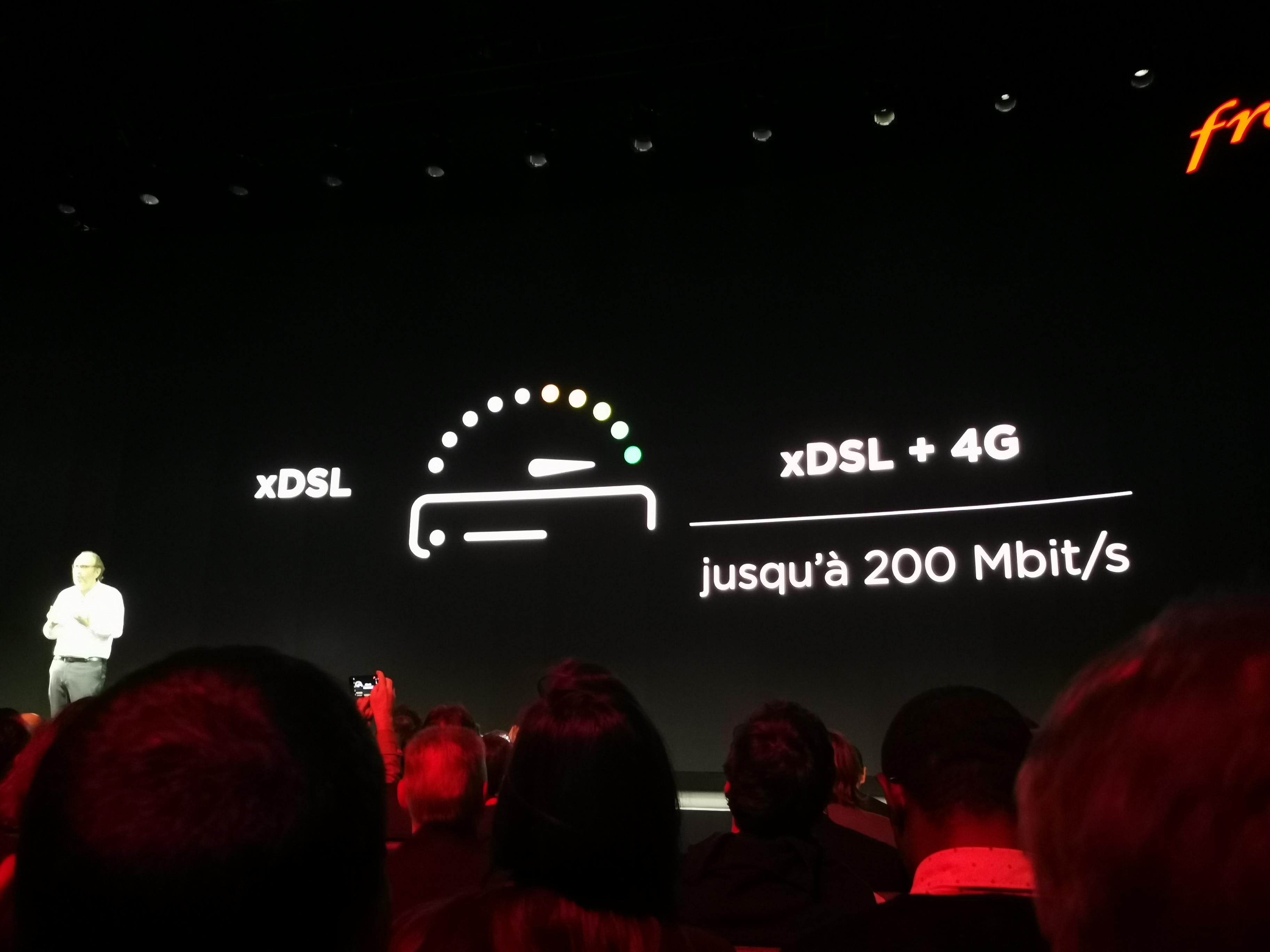 Free fusionne la 4G et la DSL