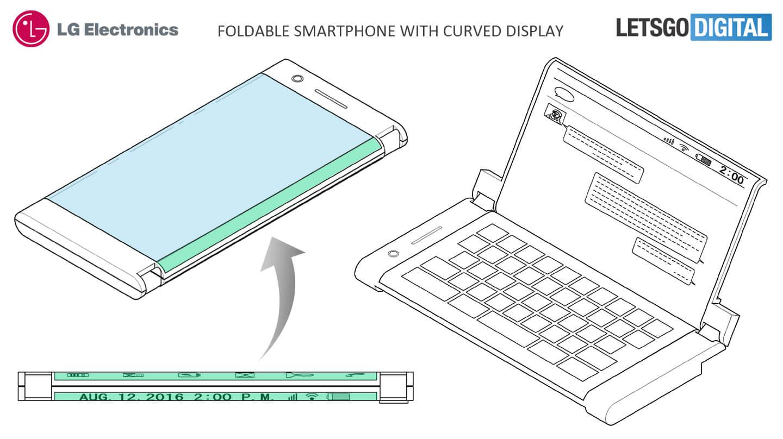 Croquis brevet smartphone pliable LG