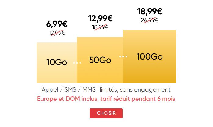 Bon plan : Prixtel dégaine une série spéciale jusqu'à 100 Go à partir de 6.99 euros !