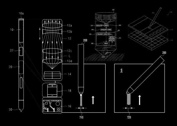galaxynotespenpatents 588x420 - Les specs du Samsung Galaxy Note 10 fuitent déjà dans un brevet !