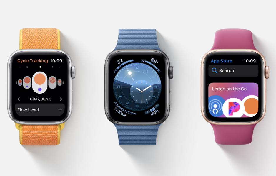 watchos 6 works with series 4 and all 938x600 - Apple Watch : une séries 6 capable de détecter votre taux d'oxygène